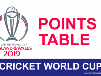 world-cup-Points-Table